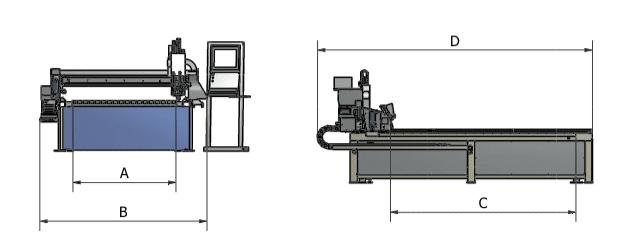 Dimensions START series Astratec - Machines de découpe plasma et automatisation du soudage